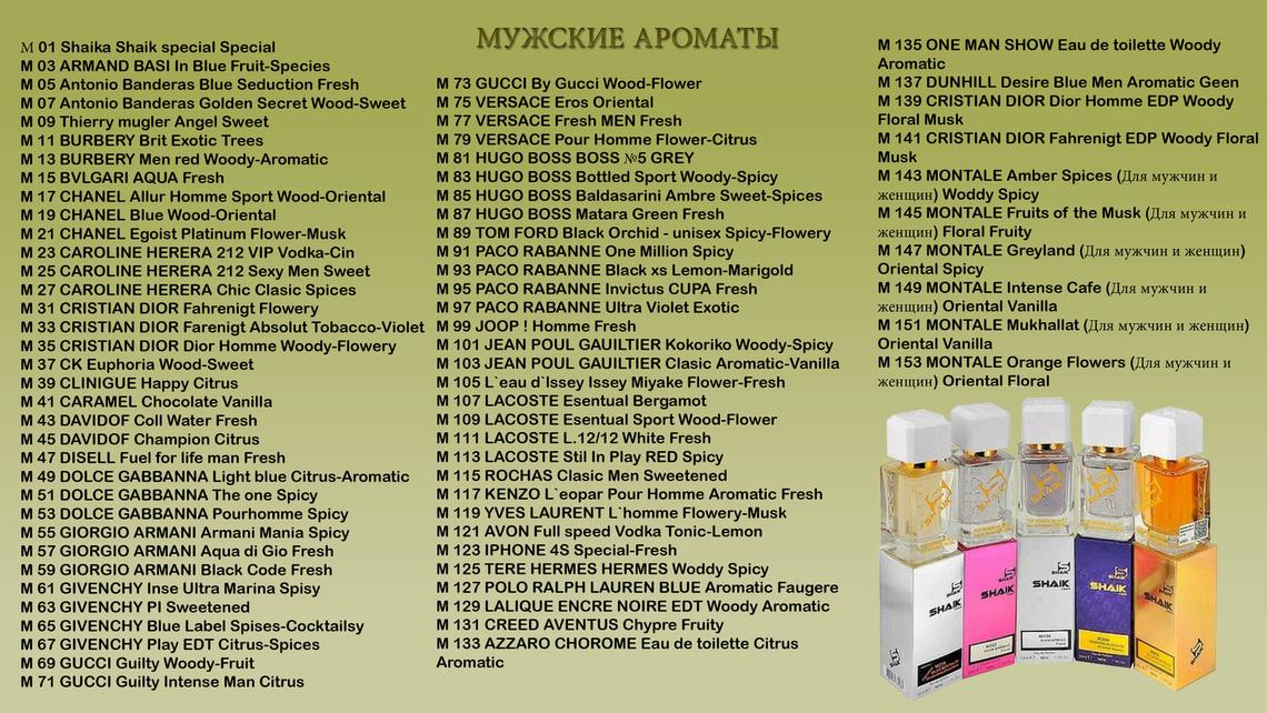 Номерные турецкие духи Shaik (Шейк) мужские - таблица